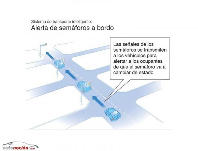 Toyota prueba un sistema que alerta del estado de los semáforos