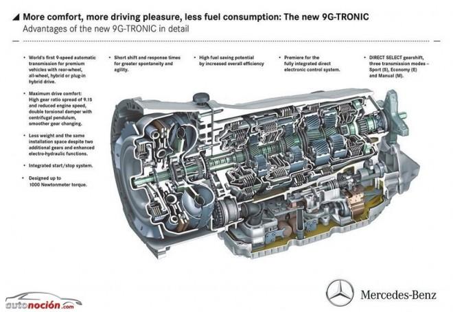 La primera transmisión automática de 9 velocidades con convertidor de par se llama 9G-TRONIC