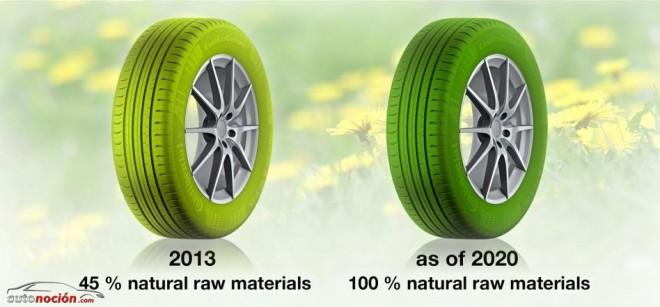 Los neumáticos abandonarán los combustibles fósiles