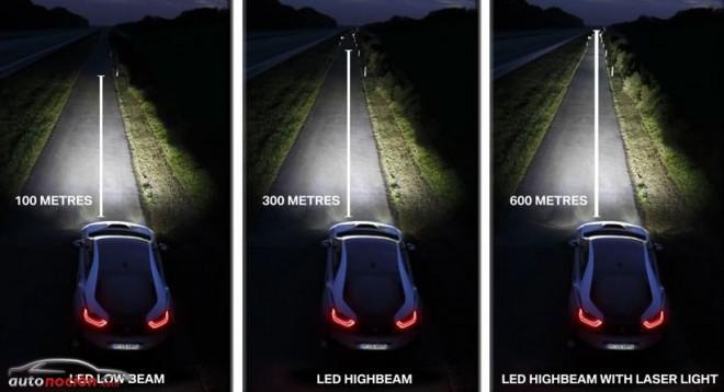 Hal geno vs xen n vs led vs l ser todo sobre los faros - Que es la luz led ...