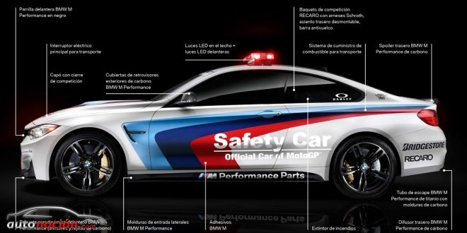 Lateral BMW Safety car M4 BMW