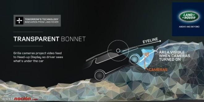 """Land Rover hace que el capó de sus modelos """"sea invisible"""" gracias a la realidad aumentada"""