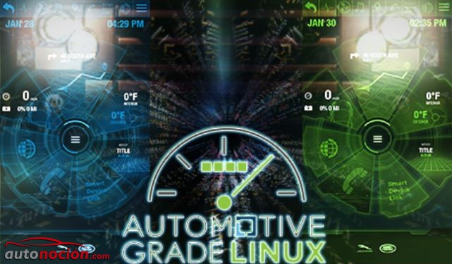 Apple Car Play, Google Auto y ahora, Automotive Grade Linux…