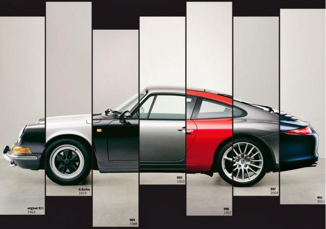 La evolución del Porsche 911 resumida en una imagen