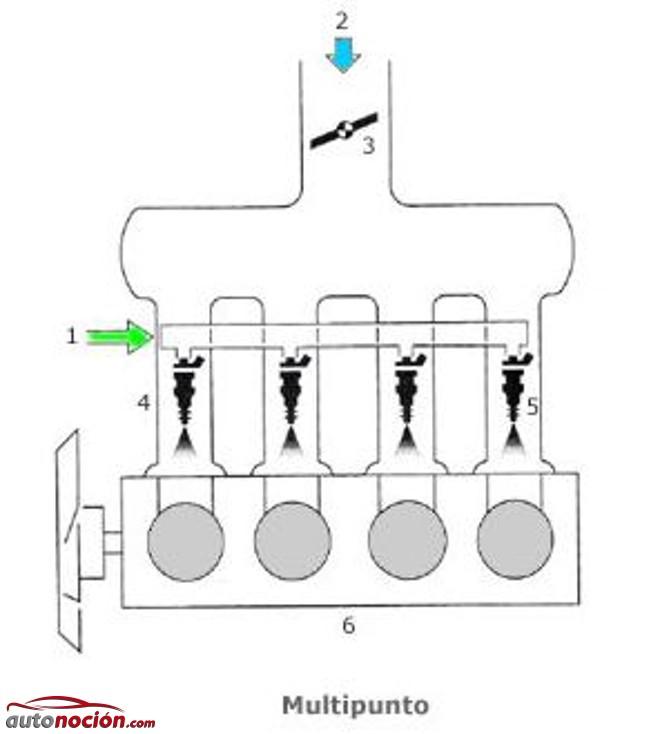 Sistema de inyeccion secuencial automotriz