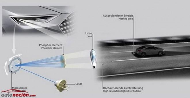 Matrix Láser: La tecnología de iluminación más avanzada explicada al detalle