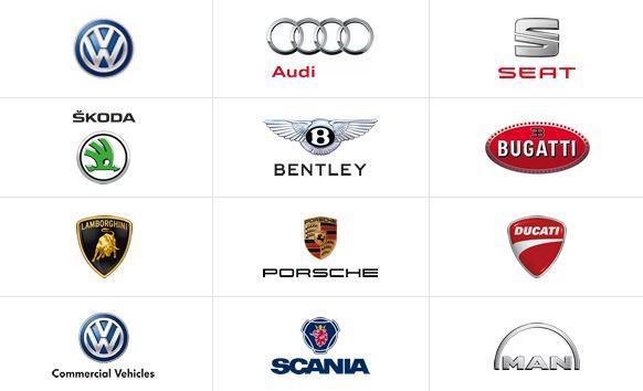 El Grupo Volkswagen se reorganiza: ¿Empieza la era de los 4 holdings totalmente independientes?