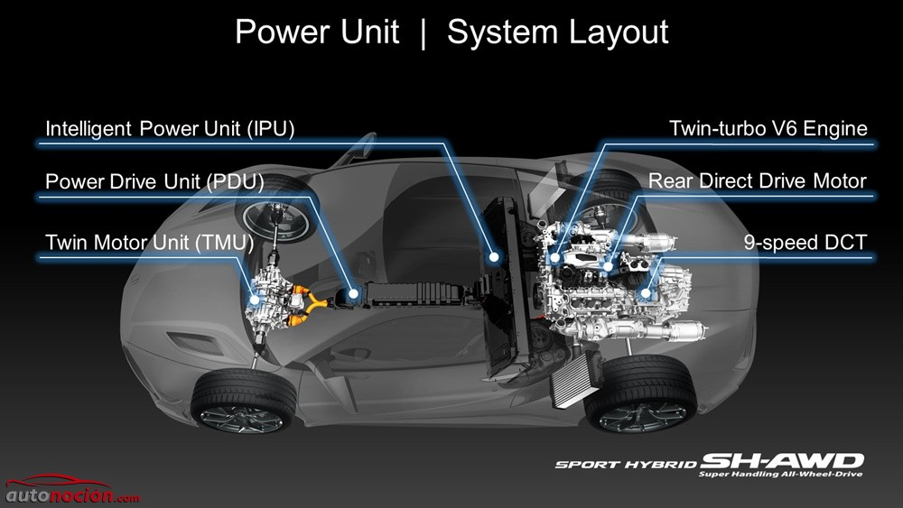 2017 Acura NSX - Power Unit Layout.