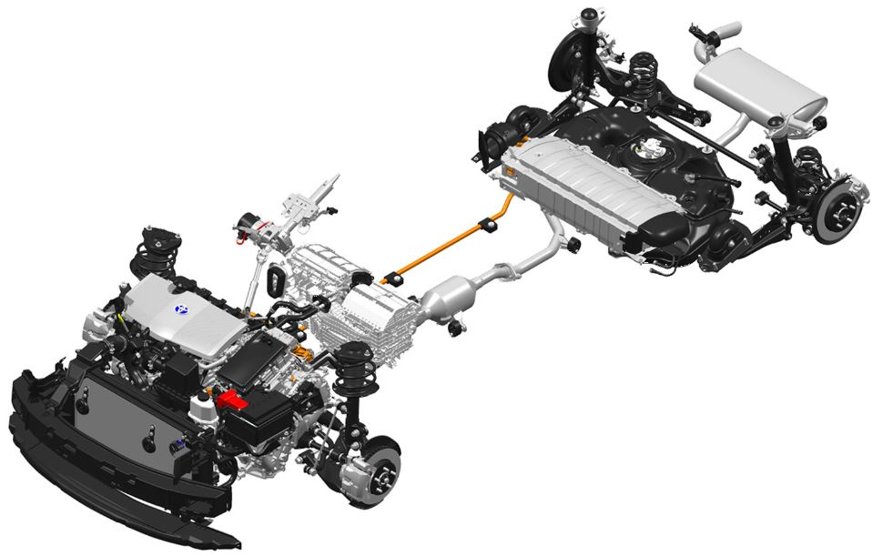 SUV Híbridos: una alternativa bastante llamativca