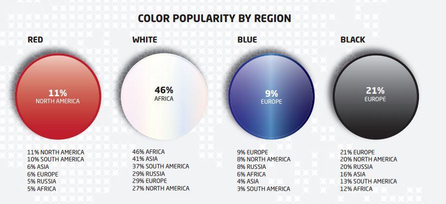 Colores a nivel regional
