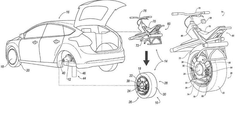 ¿¡Qué demonios es esto que Ford ha patentado!?: Ni idea, pero parece que mola…