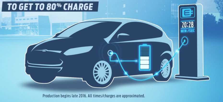 Ford anuncia 13 modelos eléctricos de aquí a 2020: ¿Nuevos aires o bajada de media de emisiones?