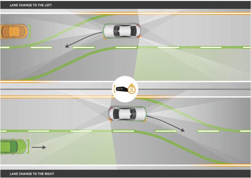 Mercedes nos habla del Active Lane Change Assist y de cómo el Clase E cambiará de carril solo…