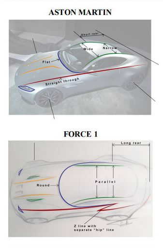 Aston Martin DB10 vs. Force 1