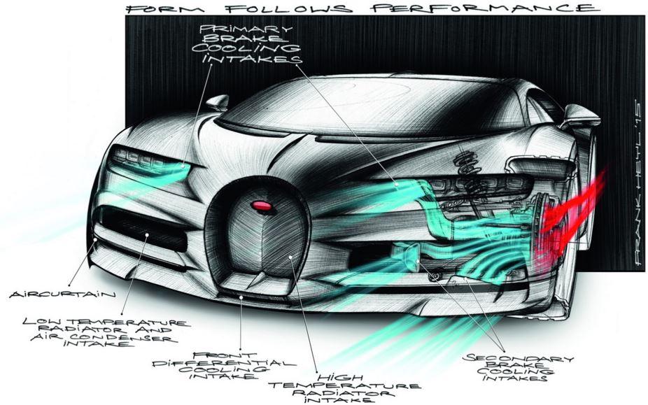 10 detalles del Bugatti Chiron que te dejarán con la boca abierta