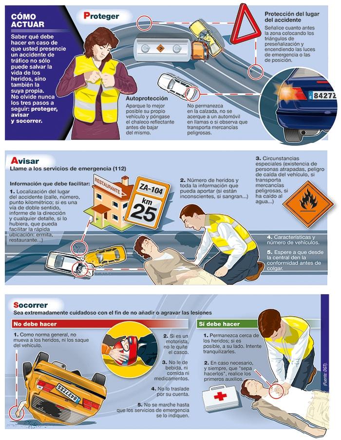 Protocolo a seguir en caso de accidente de tráfico