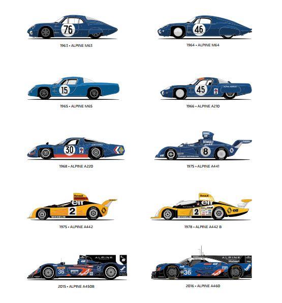 coches competición alpine