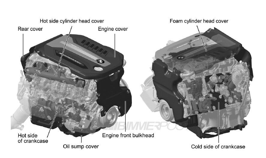 Así es la mecánica Quad-Turbo de BMW: 3 litros, 6 cilindros, cuatro turbos y mucho más…