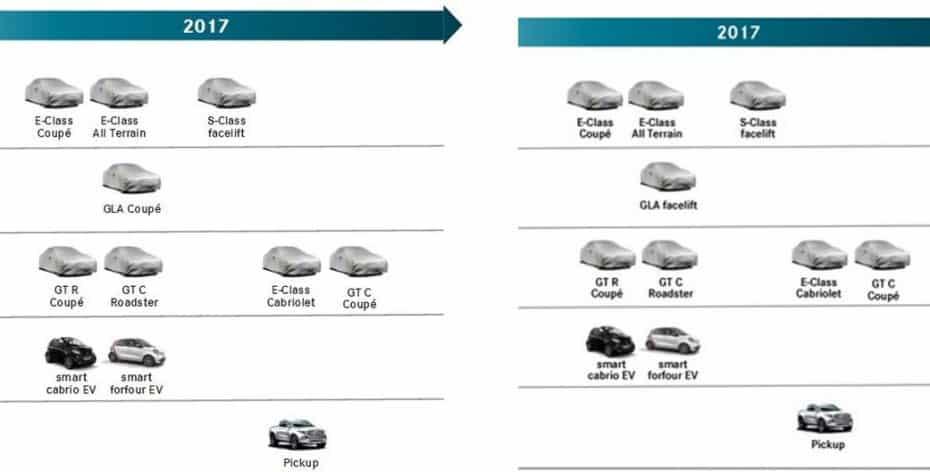 El desafortunado error de Mercedes en su ofensiva: ¿Habrá un GLA Coupé o un simple lavado de cara?