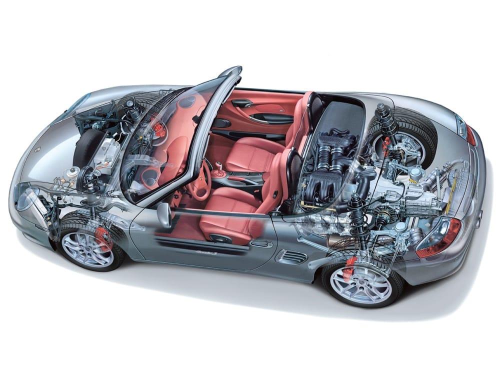 El nivel de aeite es esencial para aumentar la vida del turbo