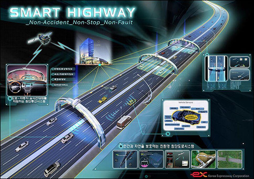 carretera-inteligente