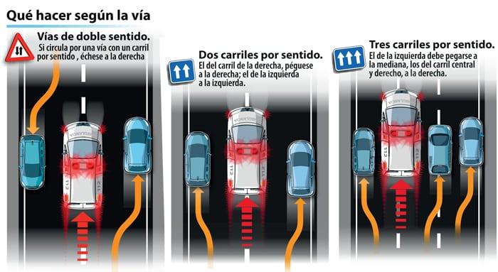 Actuar ante vehículos de emergencia