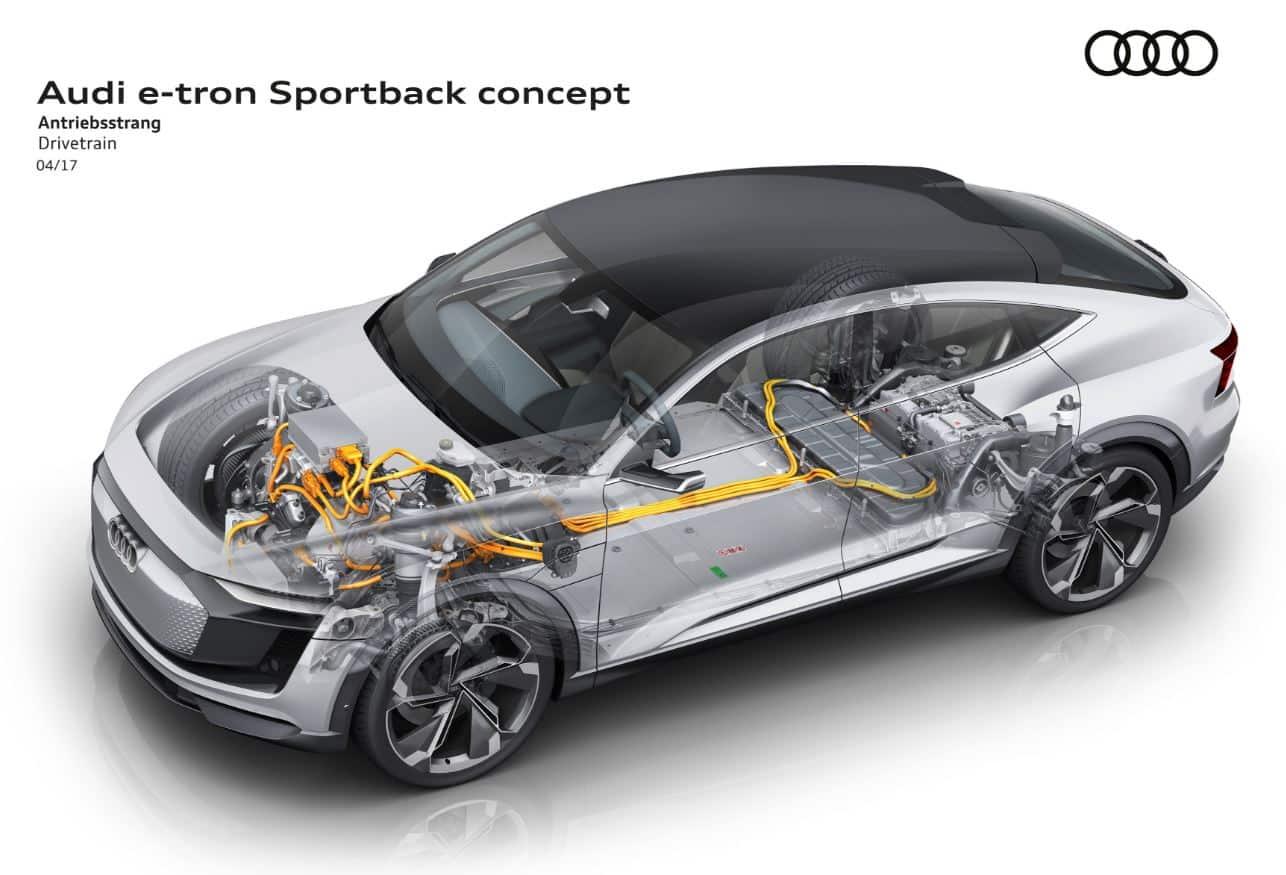 Audi e-tron Sportback concept 1