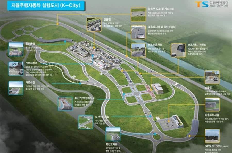 ¿Una ciudad creada solo para coches autónomos? Existirá pronto en Corea del Sur…