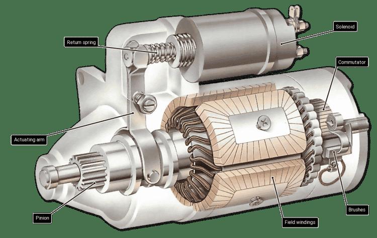 Motor de arranque del coche: Funcionamiento, partes y averías