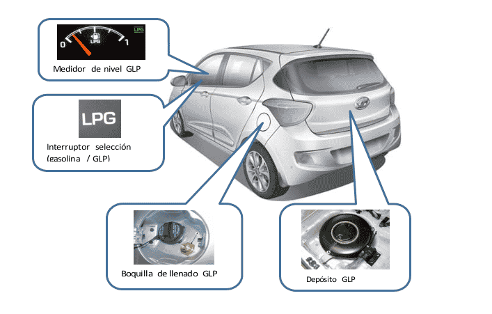 Un coche con alimentación GLP