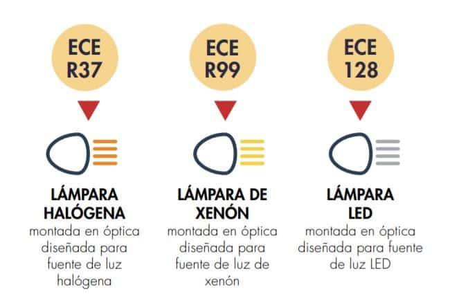 Homologación luces LED, Xénon y Halógenas