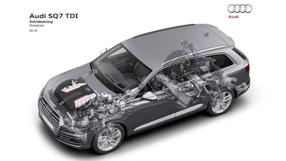 Así funciona el turbocompresor eléctrico del Audi SQ7, la solución para eliminar el 'turbo lag'
