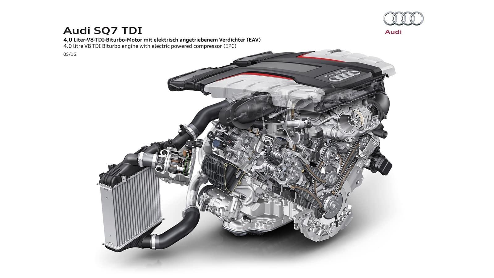 turbocompresor electrico audi sq7 TDI sin turbolag