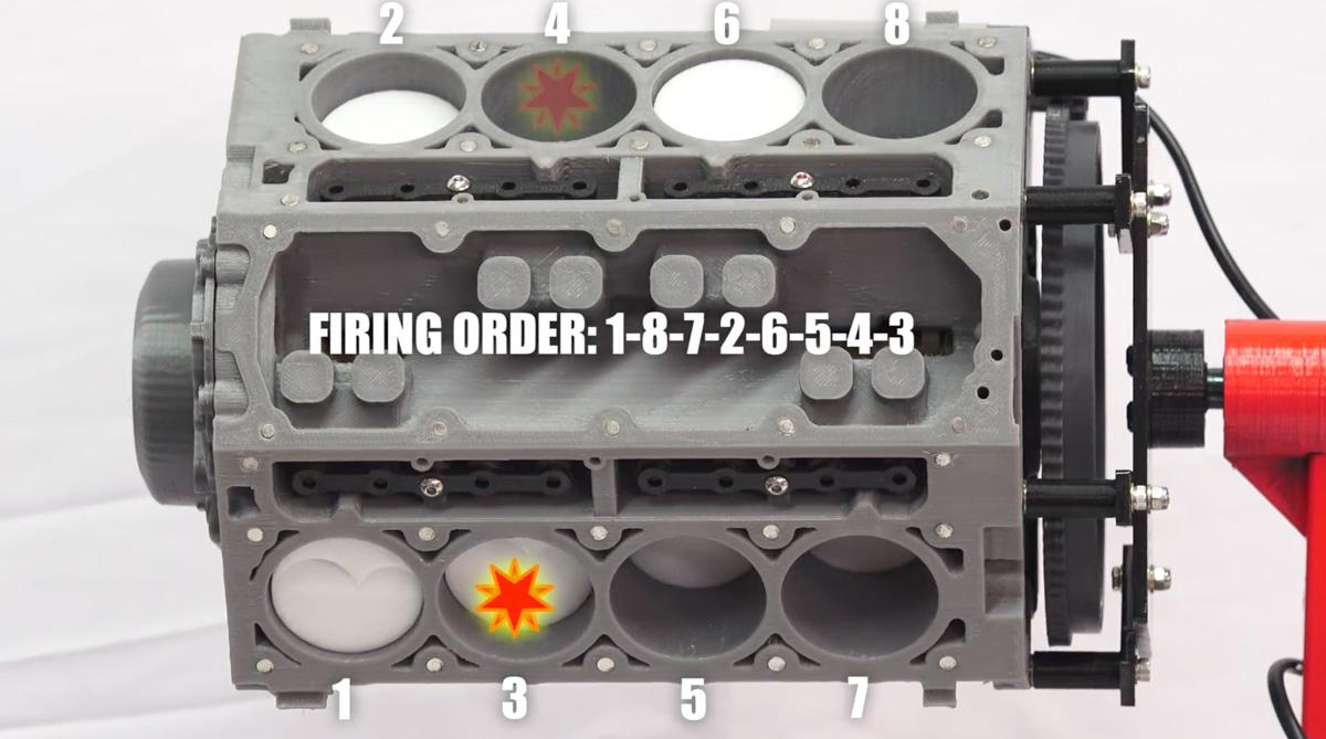 Este es el orden de detonación de un motor V8