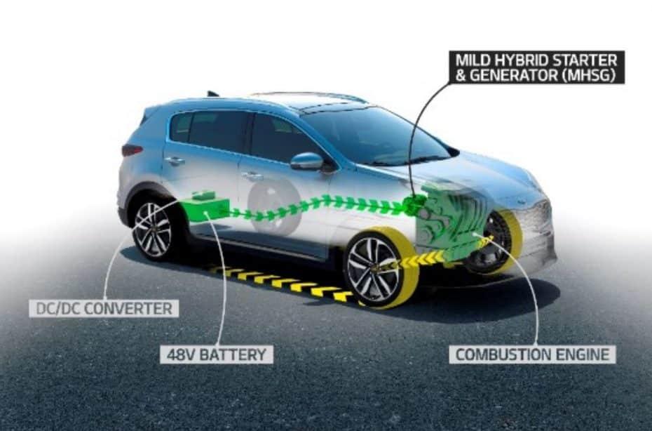 Kia anuncia EcoDynamics+, un diésel con pegatina ECO y un sistema de 48V que llegará este año al Sportage