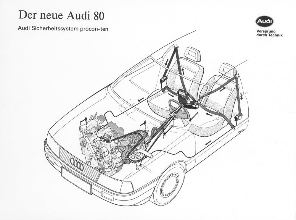 Sistema-Procon-Ten-Audi-4.jpg