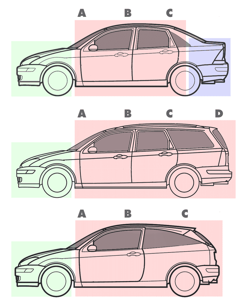 tipos de coches (denominación)