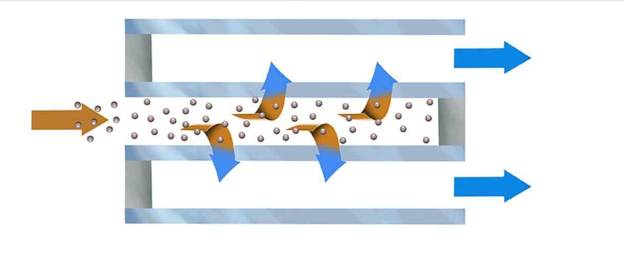 Las partículas del escape causan la obstrucción del filtro de partículas