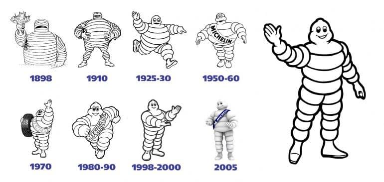 Bibendum cumple 120 primaveras: El muñeco Michelin, un referente en el automovilismo