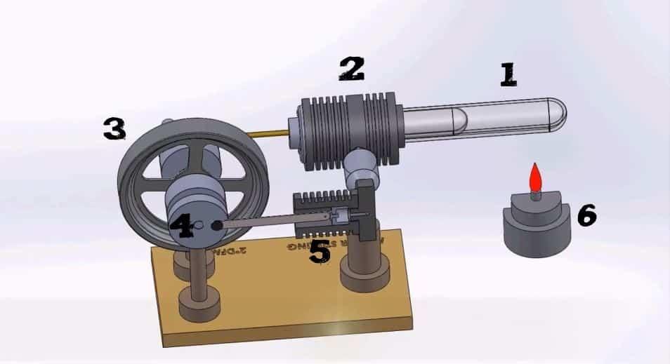 Componentes del motor Stirling