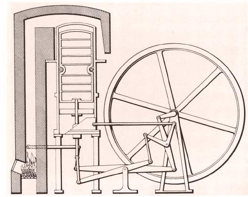 el motor Stirling es un motor de combustión externa
