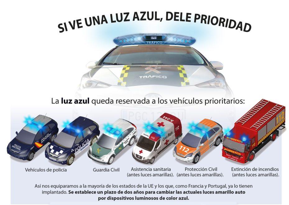 Atento a todas las novedades del Reglamento General de Vehículos para 2018