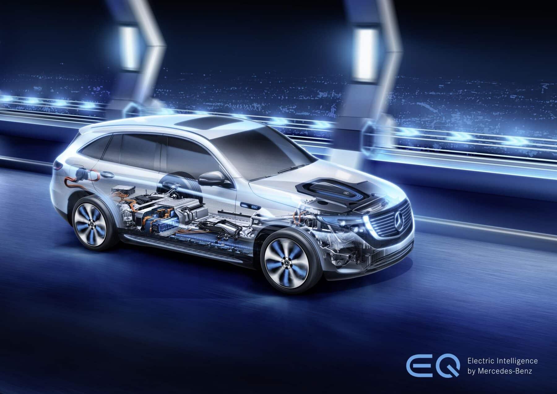 El Mercedes-Benz EQC 400 ya es una realidad: llega en 2019