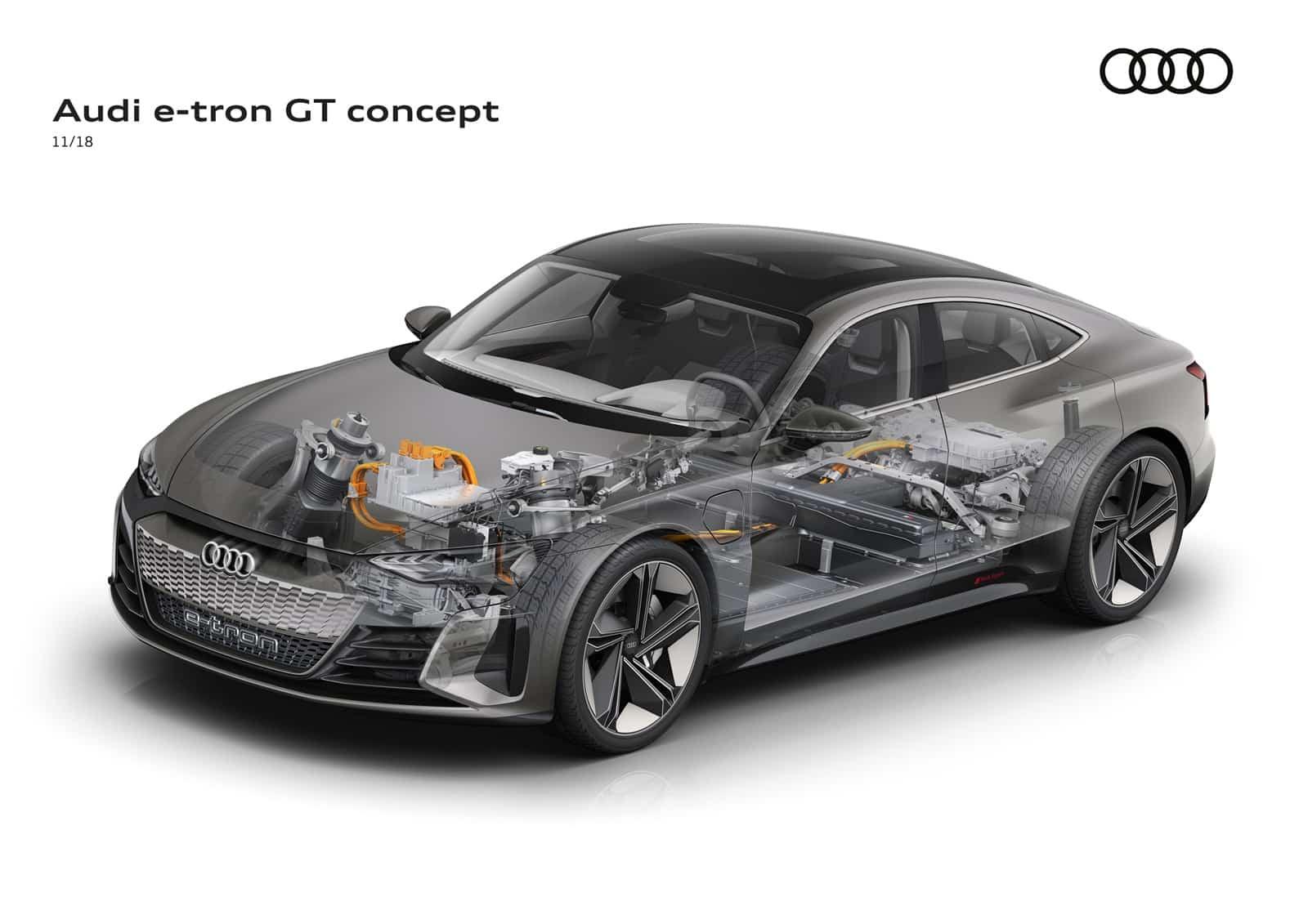 Audi e-tron eléctrico