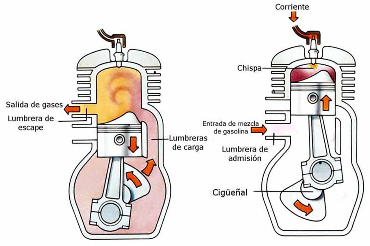 diferencias motores dos tiempso y cuatro tiempos