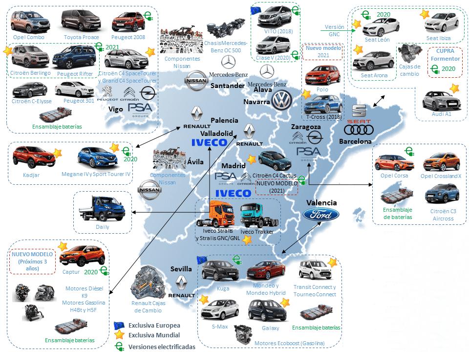 Coches que se producen en las fábricas de coches en España