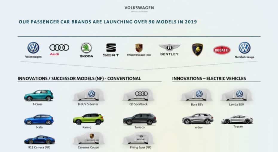 """¡Oficial!: El Grupo Volkswagen anuncia los """"próximos estrenos de 2019"""" y hay muchas novedades…"""