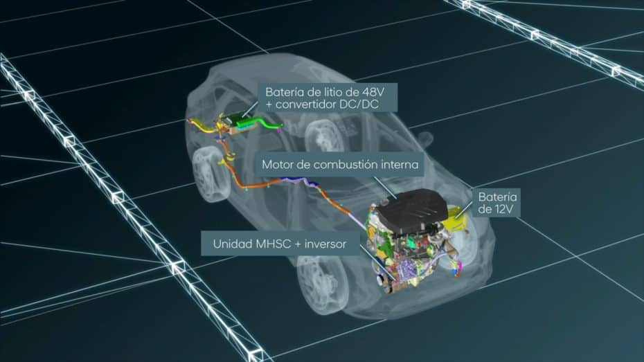 Así funciona el sistema de 48V de Hyundai y Kia para conseguir la pegatina ECO
