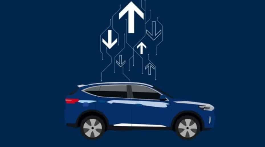 Ford se apunta a las actualizaciones remotas: Disponibles en 2020 para… ¿SYNC 4?