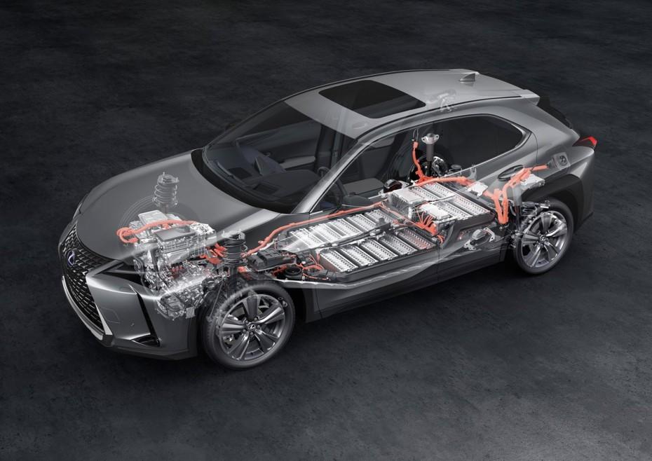 Garantía de 10 años o un millón de kilómetros: Lexus tiene clara la fiabilidad de la batería del UX 300e